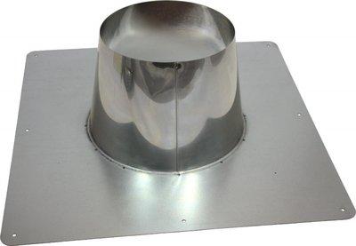 Holetherm DW Concentrisch plakplaat 0-10 Graden platdak